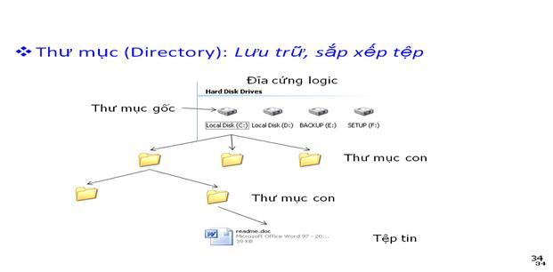 Thao tác với các thư mục và tập tin